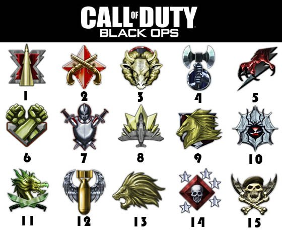 Les Noobs TEAM Call Of Duty : Black Ops / Mw2 » 2011 » avril
